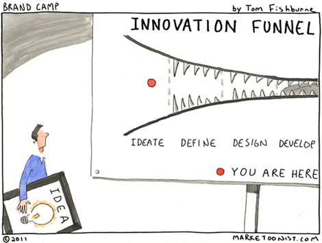 matar-la-innovacion-errores_thumb
